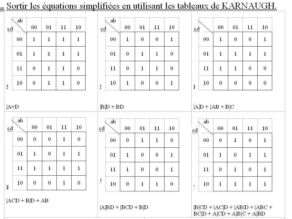 Question Sur Les Tableaux De Karnaugh